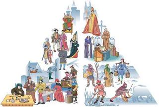 Clases de feudalismo