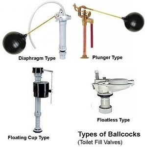 types of toilet fill valves (ballcock)