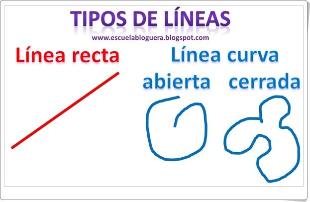 """""""Tipos de líneas"""" (Gemetría de 1º y 2º de Primaria)"""