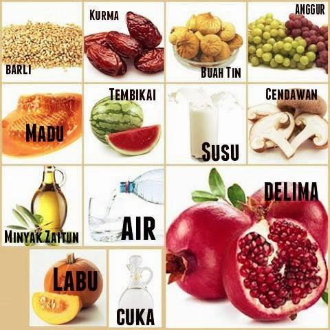 Senarai Makanan Sunnah Untuk Diamalkan