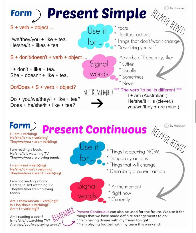 Valme S English Corner Present Simple Vs Present Continuous