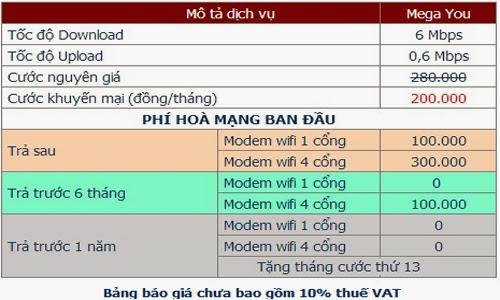 Khuyến Mãi Lắp Đặt Internet FPT Tại Thái Nguyên 1