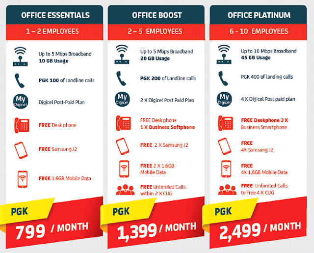 Digicel Business launches powerful solutions for small businesses in PNG