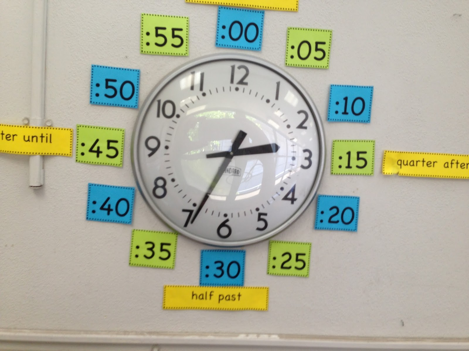 Mia S Classroom Blog Clock Numbers