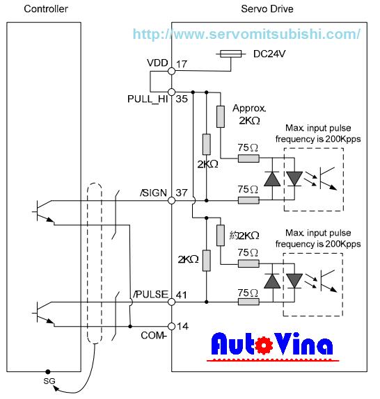 Sơ đồ đấu nối điều khiển phát xung cho servo ngõ vào xung dạng Opencolector NPN, nguồn 24V nội.