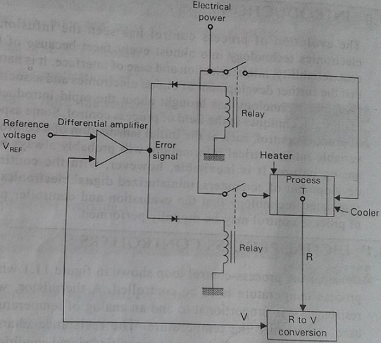 electronic trip relay