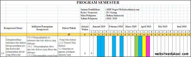 Promes Bahasa Indonesia Kelas 9 Semester 2 K13 Terbaru