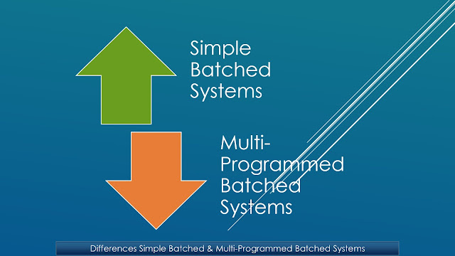 What are simple batch and multi-programmed batched operating systems? What are differences between simple batch and multi-programmed batched operating systems?
