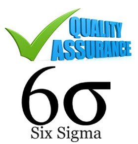 Assurance of Quality in the Six Sigma