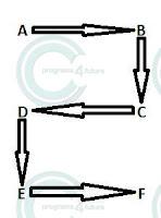 Spiral Alphabet Pattern