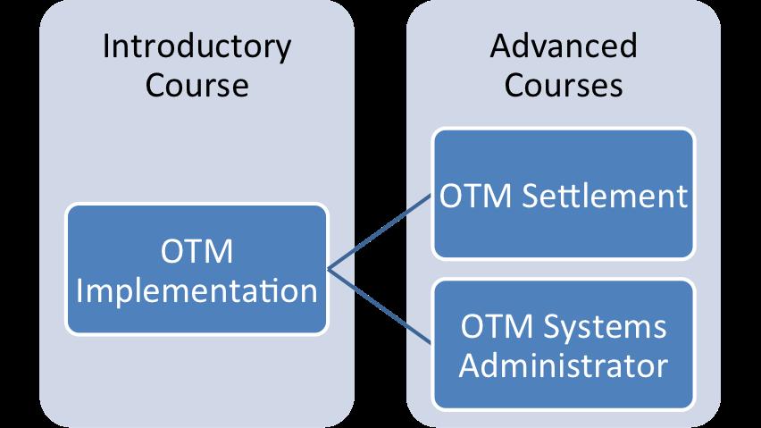 OTM Online Training   Oracle Transportation Management