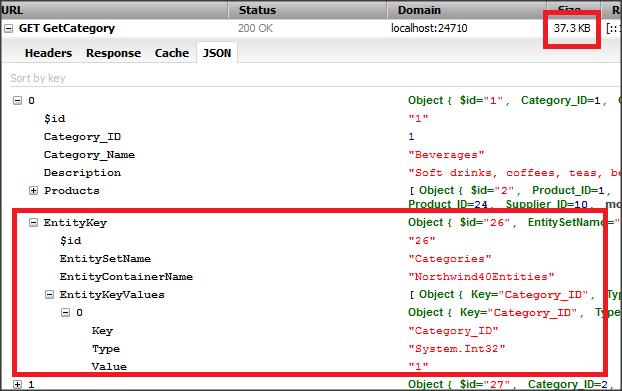 ASP NET MVC View Model: Entity Framework & JSON Serialization