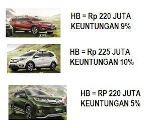Menghitung harga pembelian dan penjualan