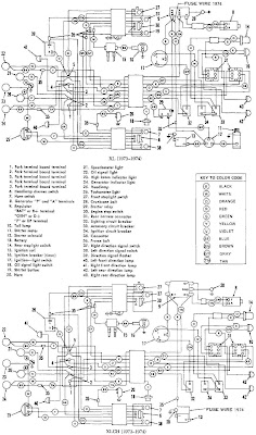 Harley    Davidson    XLXLCH 19731974    Motorcycle    Electrical    Wiring       Diagram      All about    Wiring       Diagrams