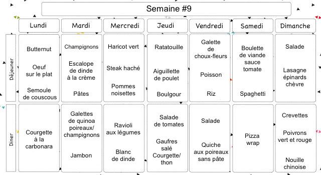 La vie ordinaire d 39 une bretonne menu de la semaine 5 for Idee repas a partager