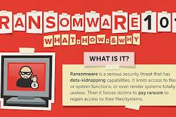Tips ! Apa Itu Virus Ransomware dan Cara Mengembalikan Data Yang Terinfeksi Virus Ini