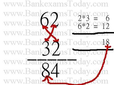 12 Fast Maths Tricks and Shortcuts | BankExamsToday