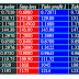 The trading schedule of the nine major currencies and metals until the end of September