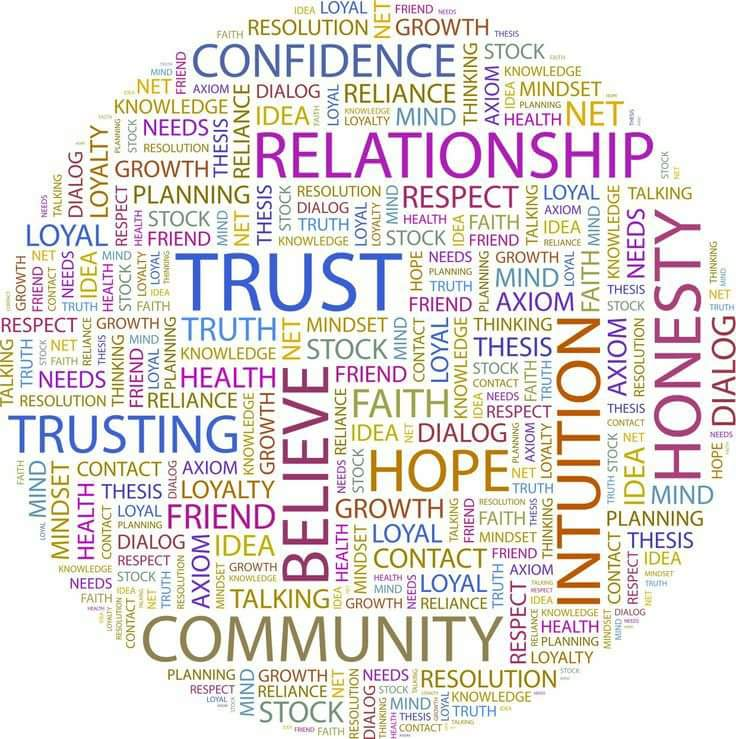 Mind waves Counselling centre Chandigarh India: Trust issues