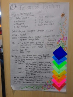 Hasil tulisan dari peserta