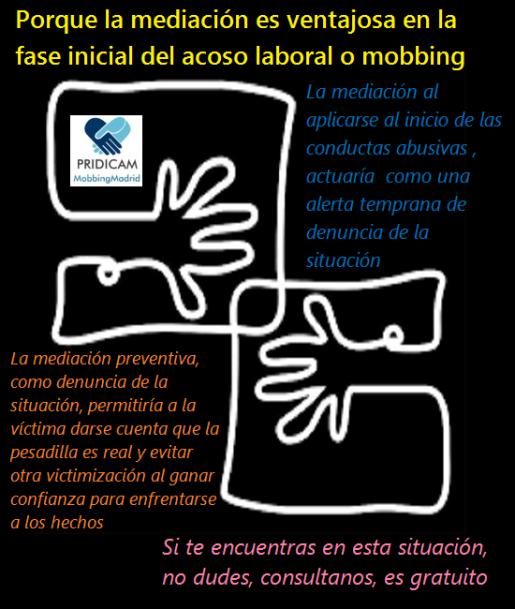 MobbingMadrid Porque la mediación es ventajosa en la fase inicial del acoso laboral o mobbing