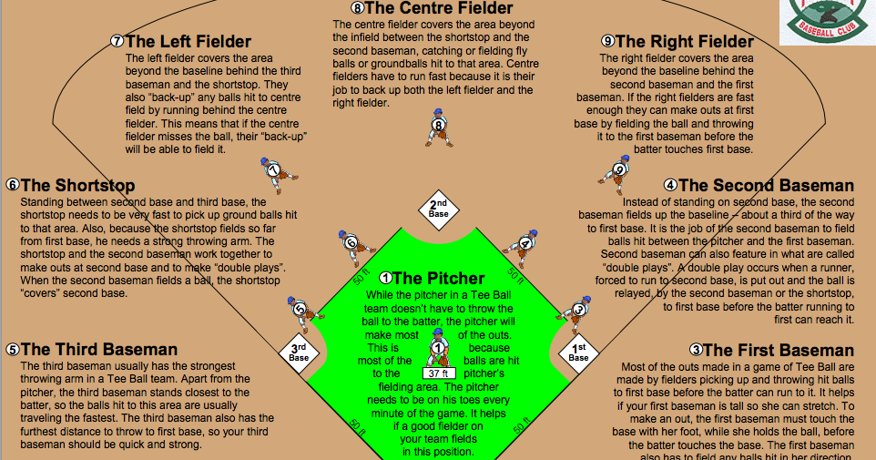 Can Lefties T Play Baseball Positions