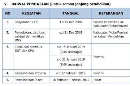 Jadwal Penting Kegiatan Pendataan Calon Peserta UN 2019 Tingkat SMP SMA dan SMK