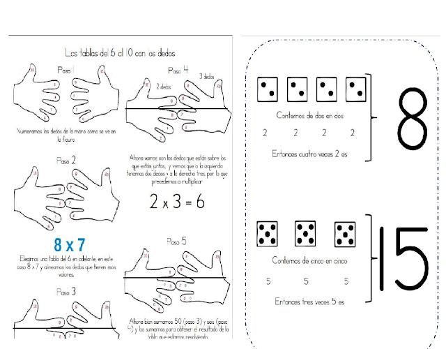 tablas,multiplicar,dividir,primaria,preescolar