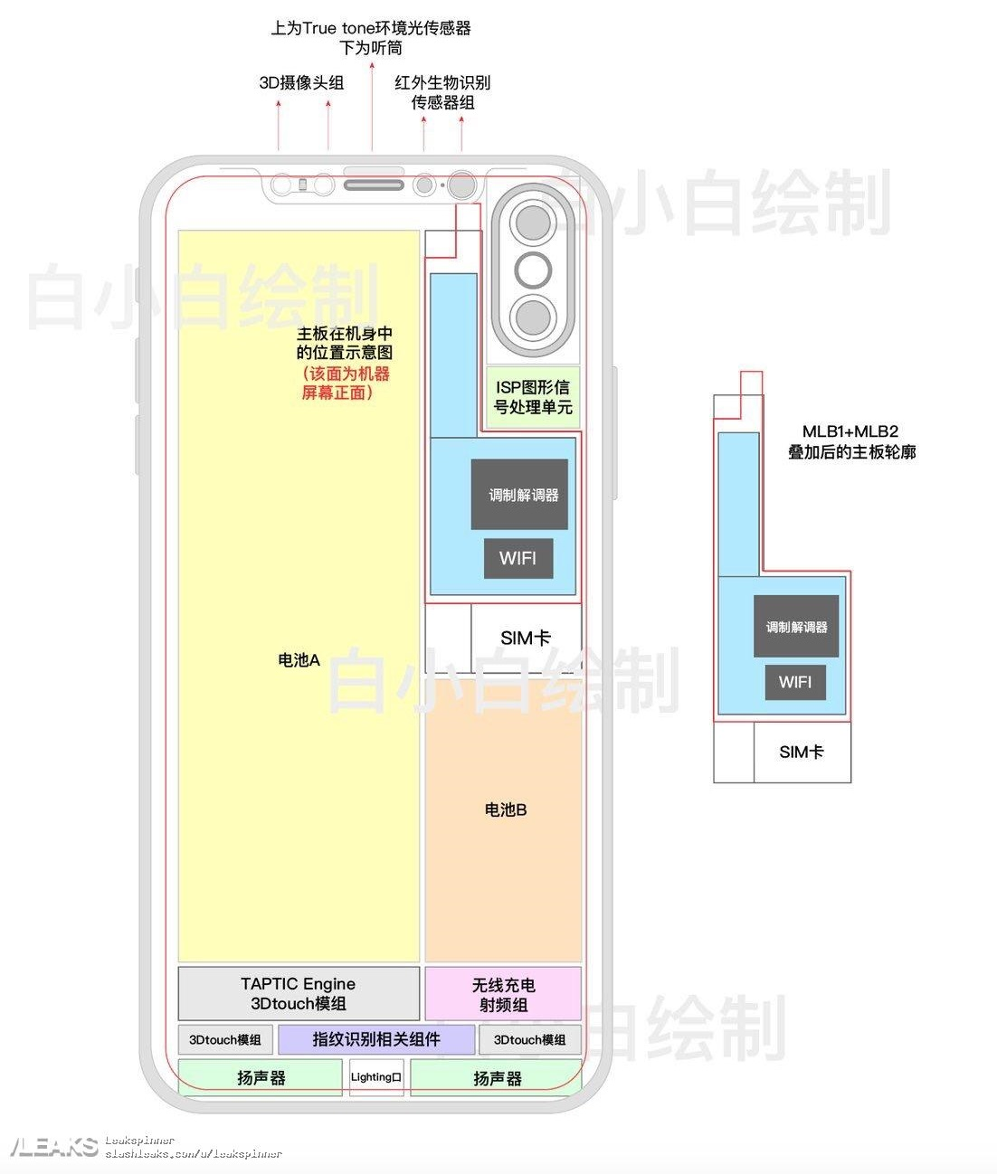 Apple iPhone 8 or iPhone X Internals