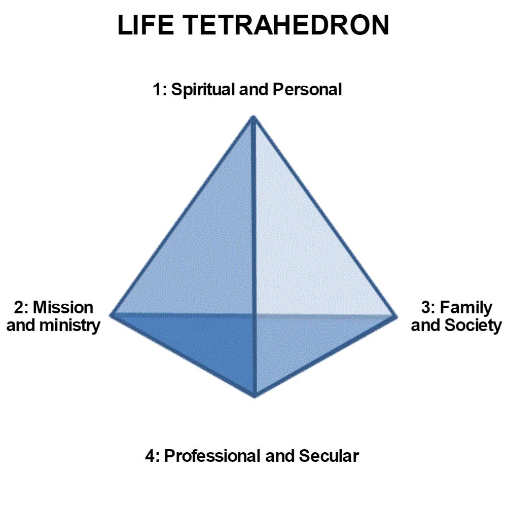 Life Tetrahedron
