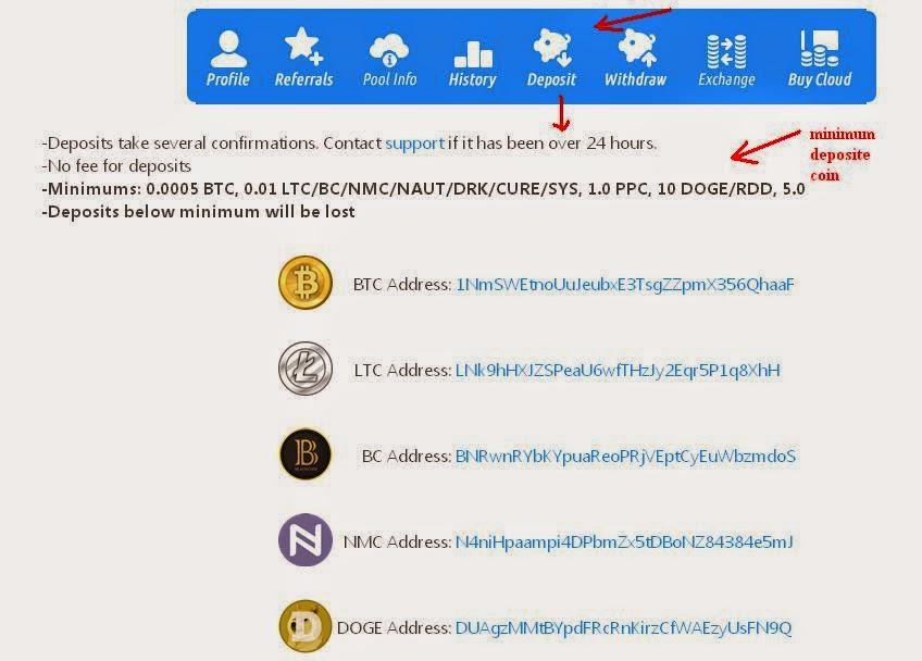Cara Menggunakan Eobot - Information