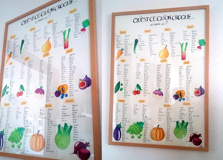 anne mahler illustratrice jeunesse calendrier des fruits et l gumes de saison. Black Bedroom Furniture Sets. Home Design Ideas