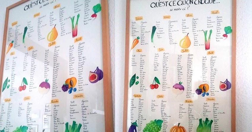 anne mahler illustratrice jeunesse calendrier des fruits. Black Bedroom Furniture Sets. Home Design Ideas