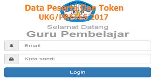 Data Peserta Dan Token UKG/PRETES 2017