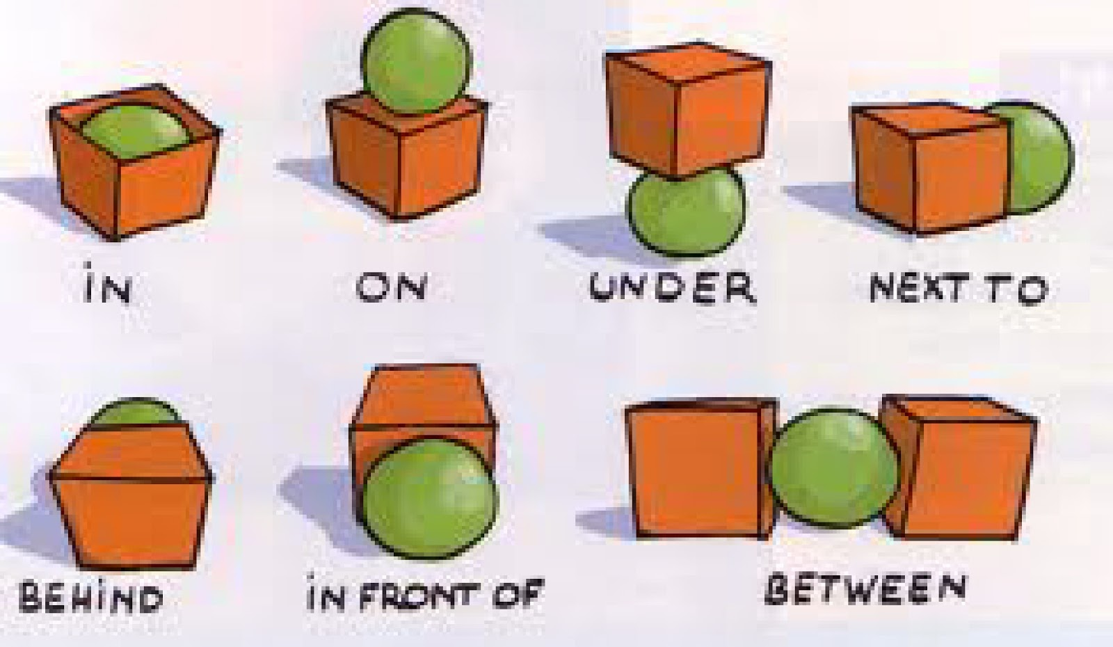 We Love English Prepositions On In Under Behind