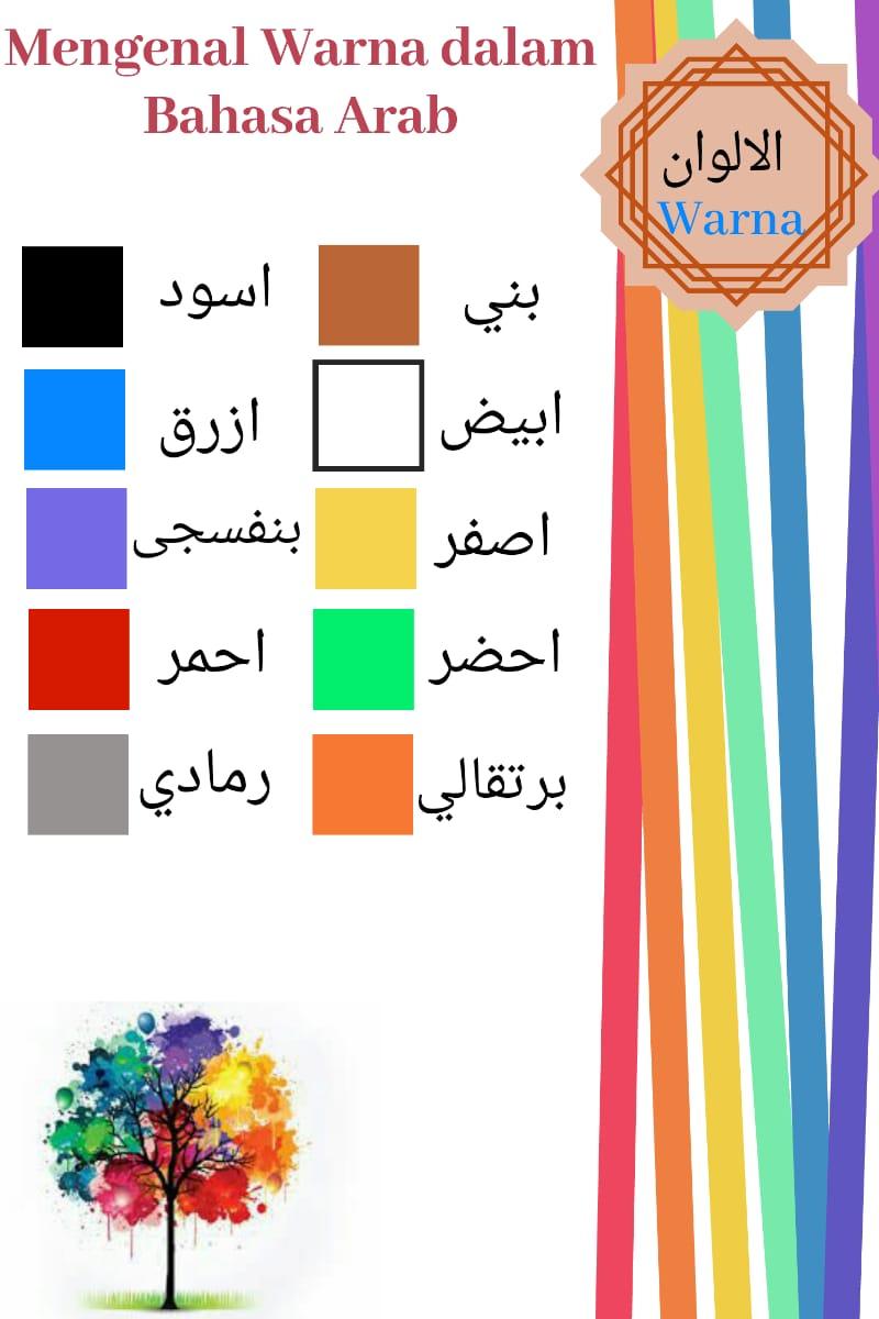 Nama Warna Dalam Bahasa Arab : warna, dalam, bahasa, Warna, Dalam, Bahasa