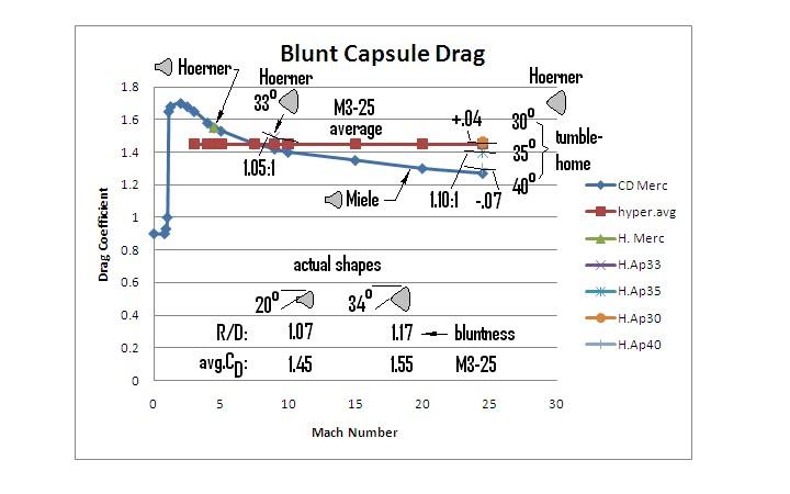 capsule%2Bdrag%2Beffects.bmp