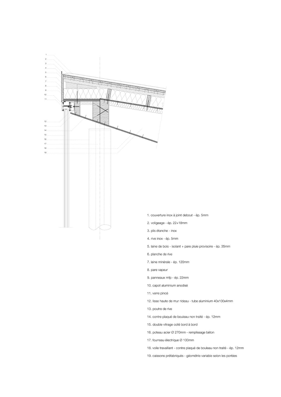 100 Corniere Inox Inegale Meuble D U0027angle Plan De