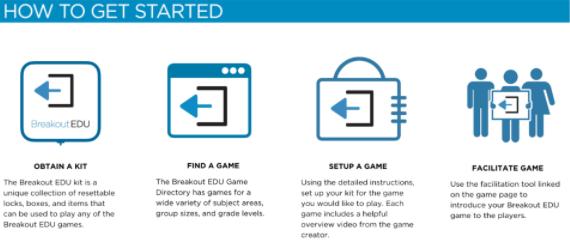 fun unblocked games google sites