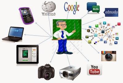 Macam - Macam Alat Teknologi Pendidikan