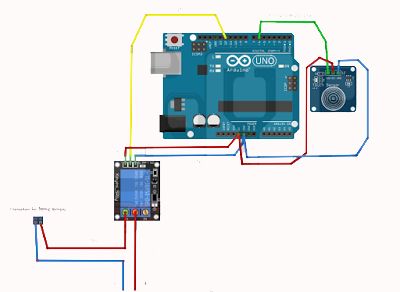 arduino, touch sensor