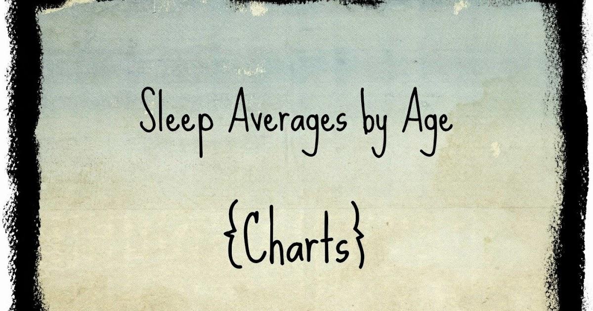 Average Sleep Charts by Age ~ My Baby Sleep Guide Your sleep
