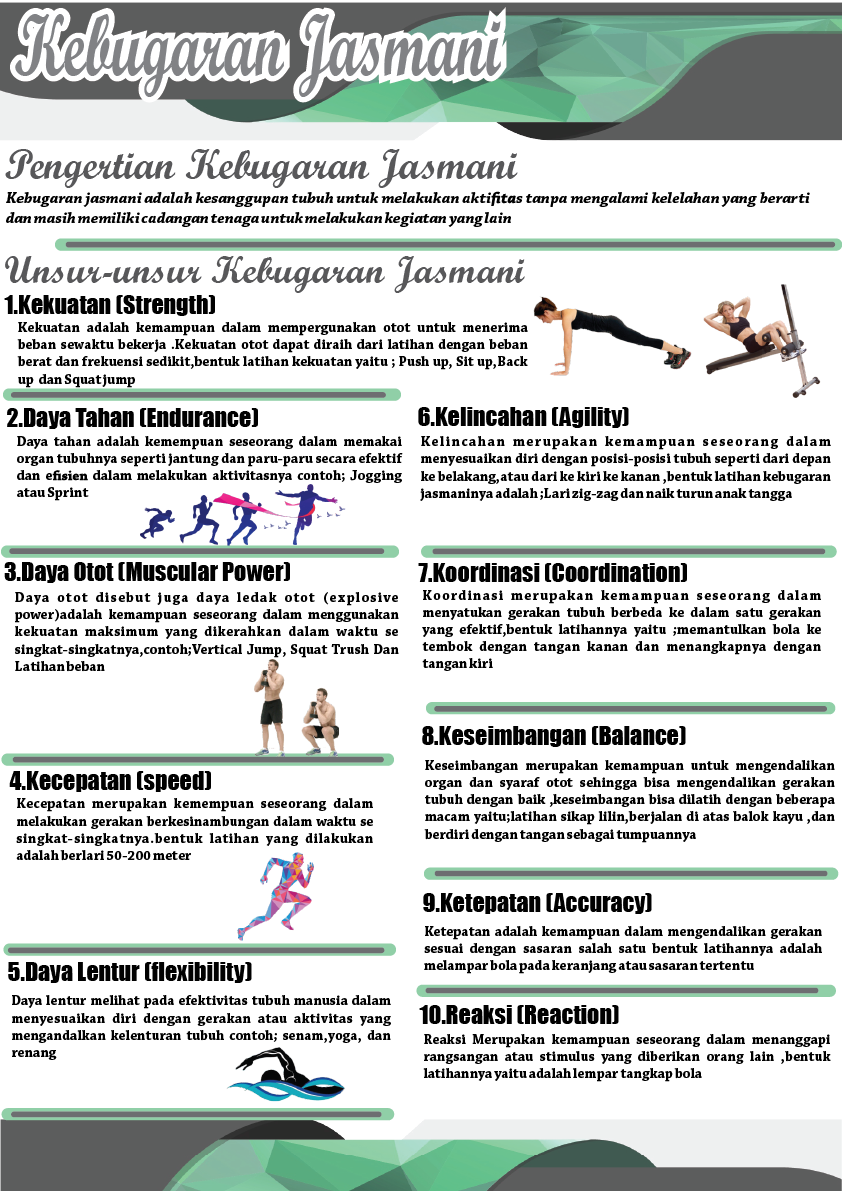 Bentuk Latihan Koordinasi : bentuk, latihan, koordinasi, Bentuk, Latihan, Ledak, Tungkai, Berbagi, Penting