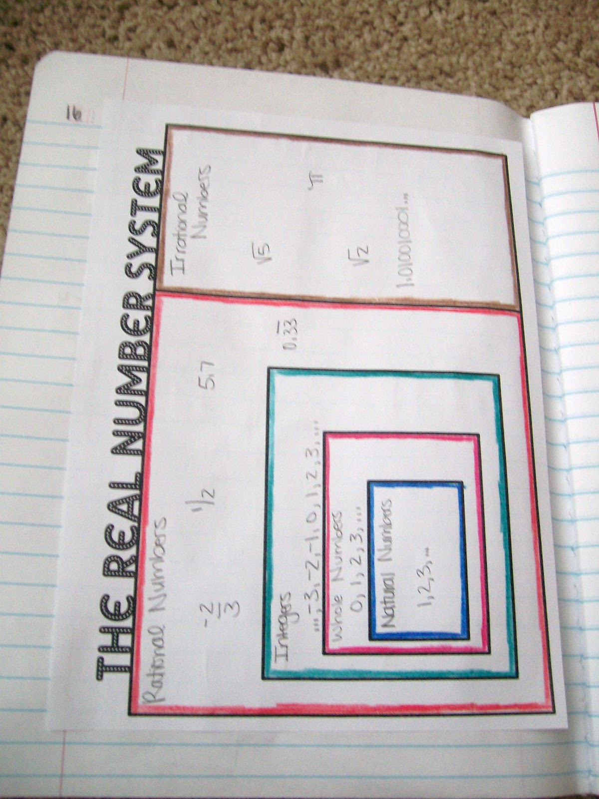 Math Love Algebra 1 Week 1 Inb Pictures