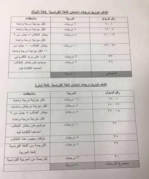 توزيع الدرجات ومواصفات ورقه الامتحان لكل مواد الصف الثالث الثانوي بنظام البوكلت 2017 3