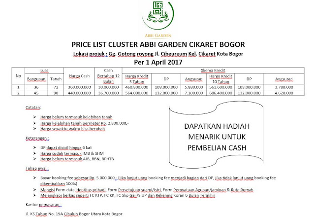 Property Syariah di Bogor Abbi Garden | Hijrah Property Syariah