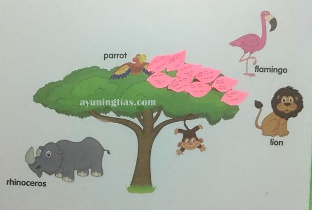 Pohon Literasi Izza day 4