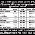 Bhartiya Kisan Vikas Anusandhan Samiti (Sansthan) Recruitment 2016 (All Gujarat Bharti) | www.ifrgov.com