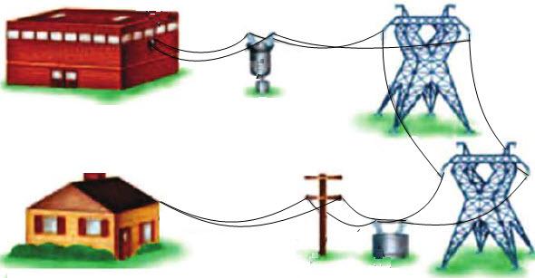 transmisi energi listrik