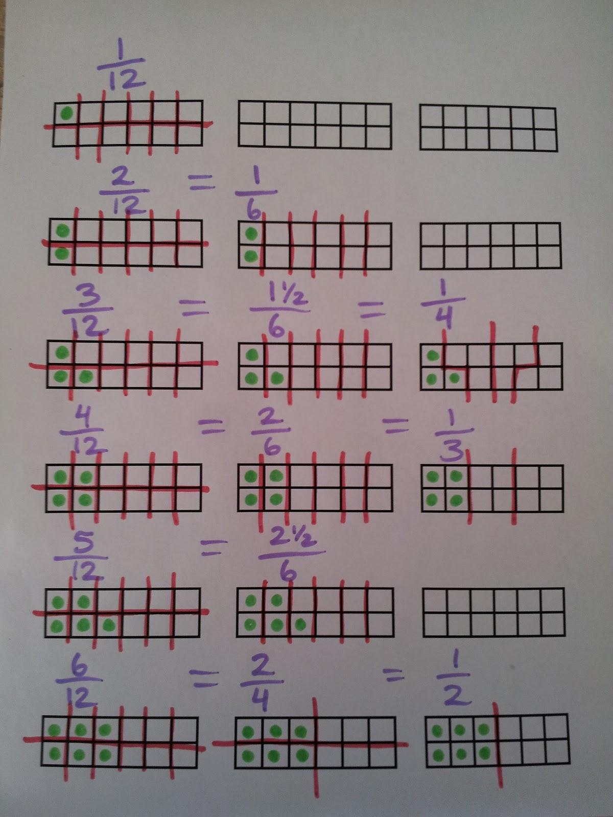 Show Me Fraction Math